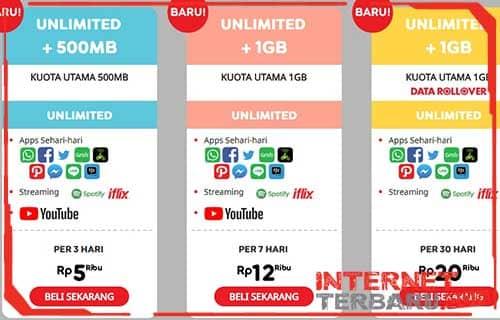 Cara Daftar Paket Unlimited Indosat Ooredoo Melalui Dial-Up