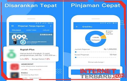 Aplikasi Pinjaman Uang